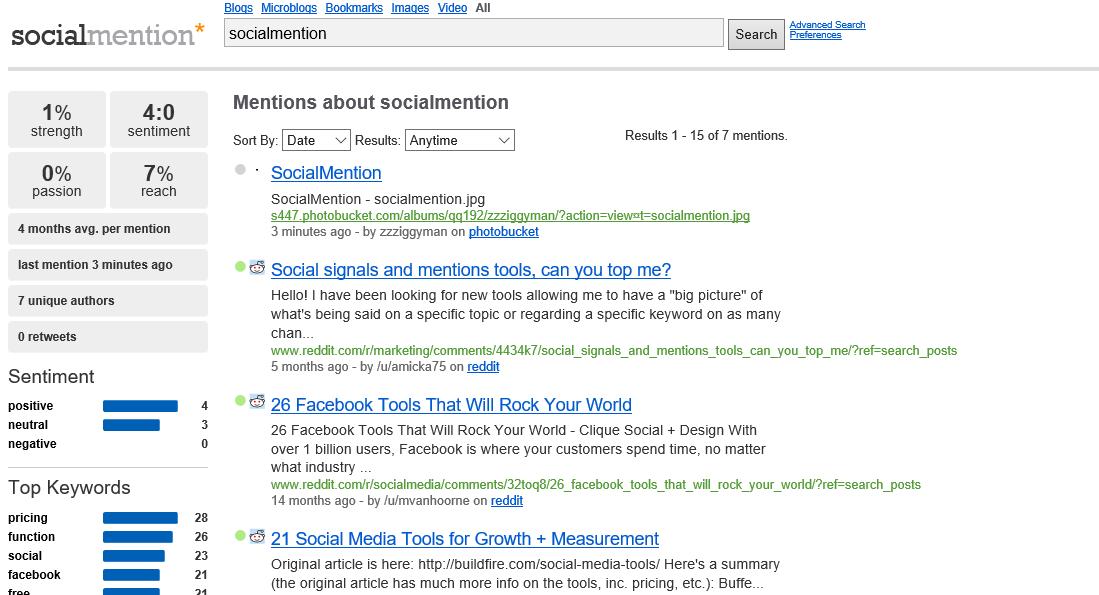 SocialMention