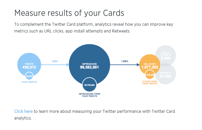 TwitterCards