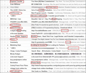 280+ Spam Filter Words and Phrases to Avoid