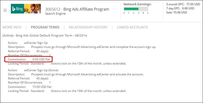 Bing Ads Program Terms